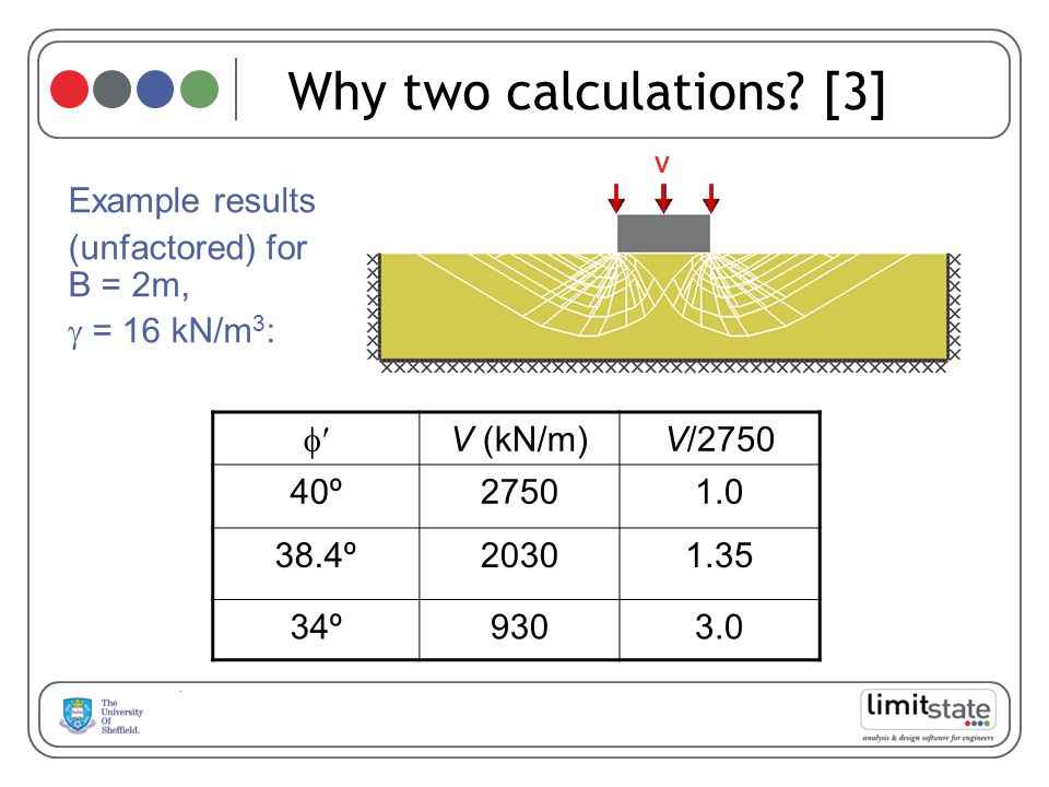 Why two calculations [3]